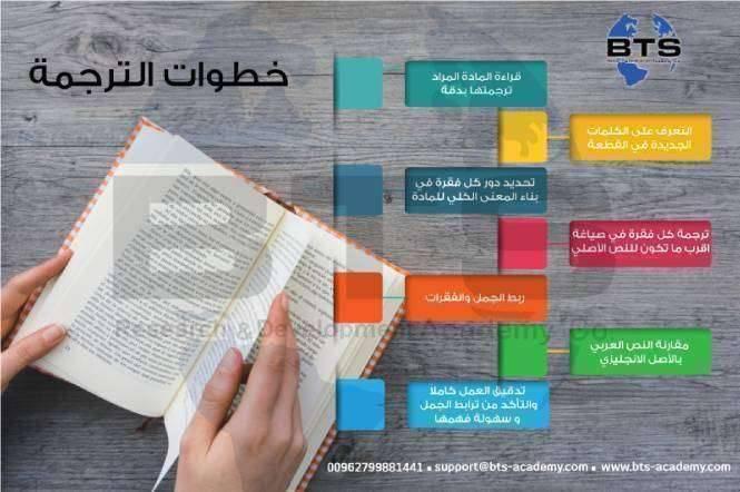 خطوات الترجمة الاكاديمية الصحيحة