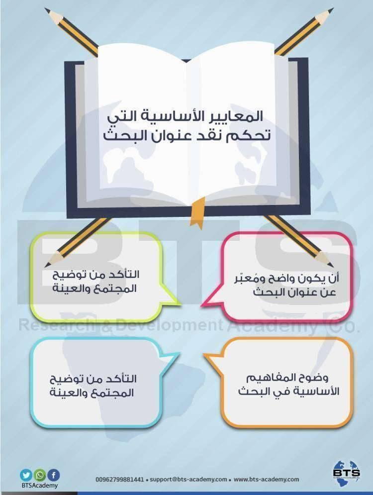 كيفية اختيار مشكلة البحث pdf