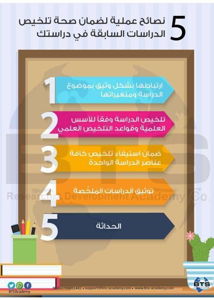 5 نصائح لضمان صحة تلخيص الدراسة