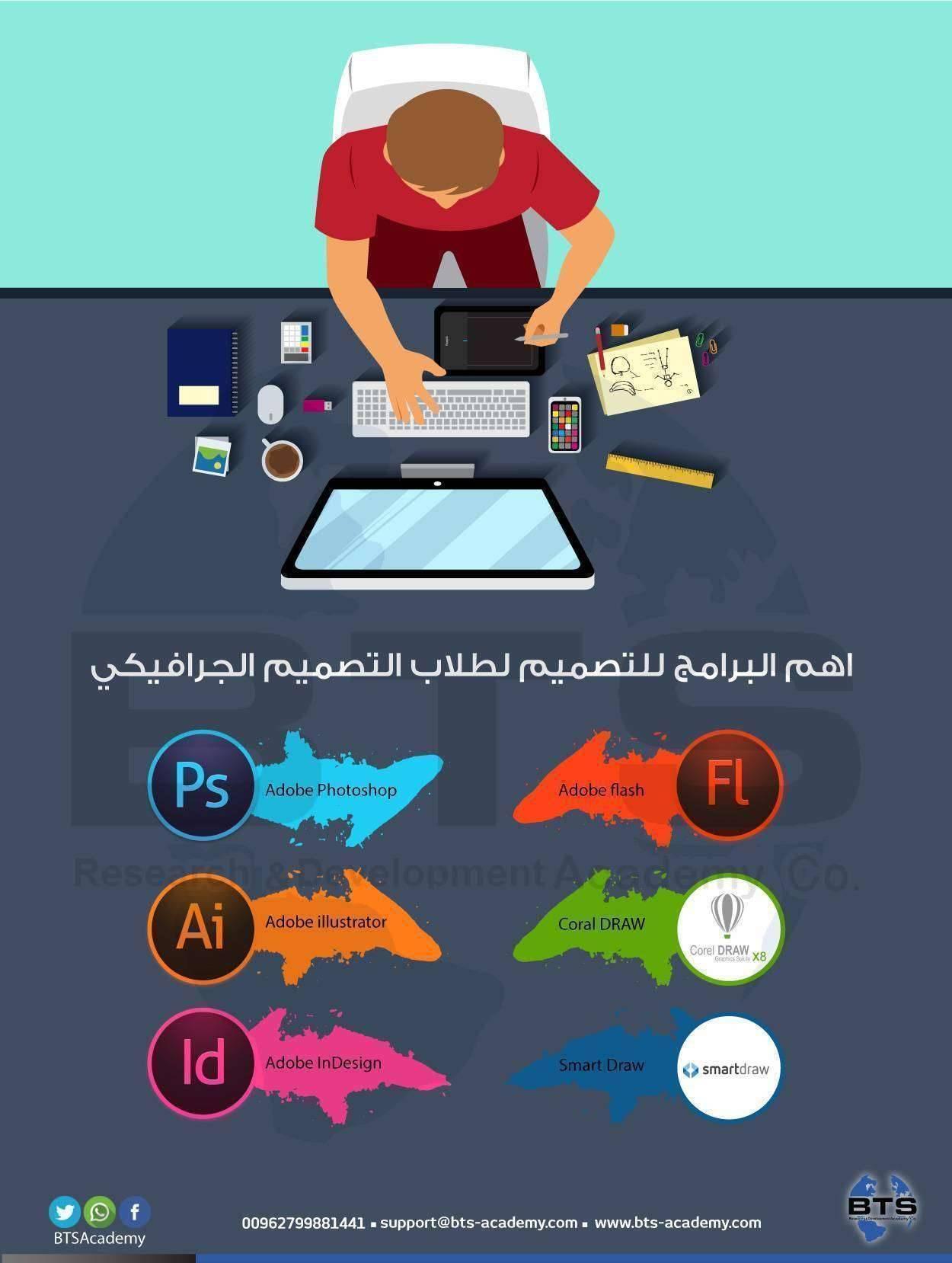 أهم برامج التصميم لطلاب التصميم الجرافيكي